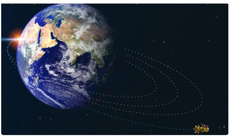 Chandrayaan-2 Orbit Successfully Raised for Fourth Time: ISRO, చంద్రయాన్-2 కక్ష్య మళ్లీ పెంపు..