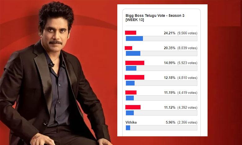 Vithika And Shivajyothi To Be Eliminated In Bigg Boss Telugu, బిగ్ బాస్: ఈ వారం ఎలిమినేట్ అయ్యేది ఎవరంటే?