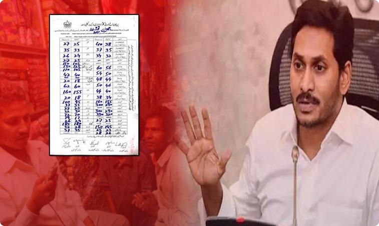jagan warns higher pricing, Jagan warning అధిక ధరలకు విక్రయిస్తే జైలే… జగన్ హెచ్చరిక