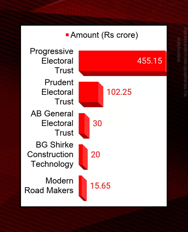 Congress Table 2 Financial Crisis: Paisalleka Katakata!  Lack of funds in the Congress party which has a history of over a hundred years!  What can we do?  - Deep Financial Crisis