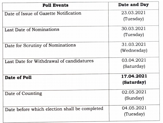 By Election Schedule 2021