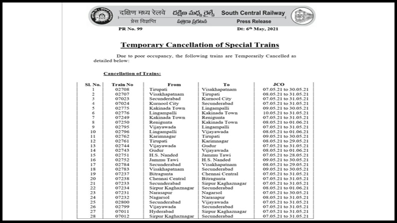 Temporary Cancellation Of Special Trains